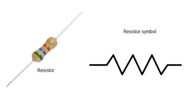Basic resistor with resistor symbol